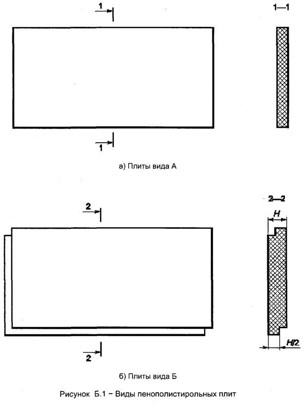 размеры пенополистирольных плит